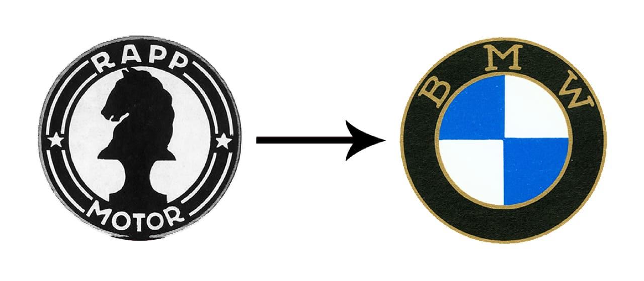 Signification du logo logo Rapp Motorenwerke Logo BMW