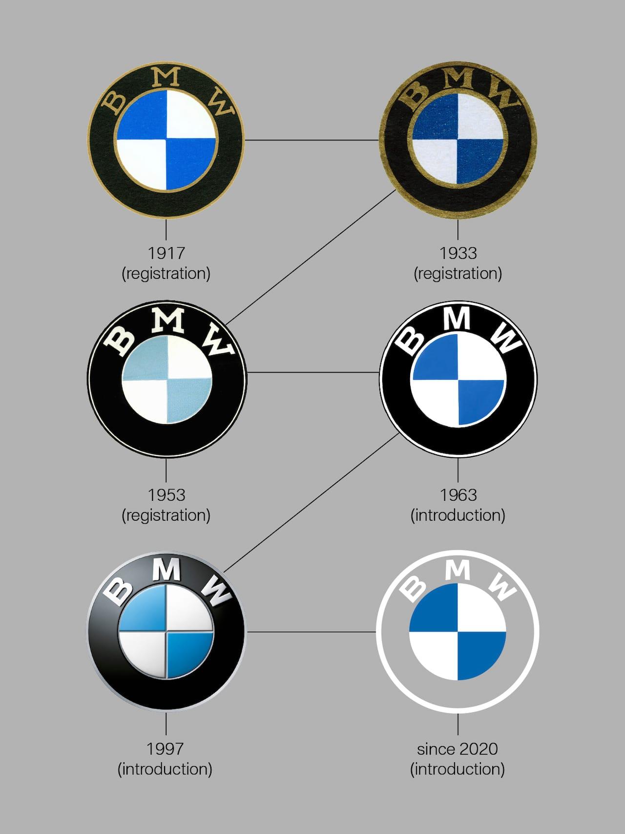 [Actualité] Groupe BMW - Page 29 Exl-15-media-hd-en5