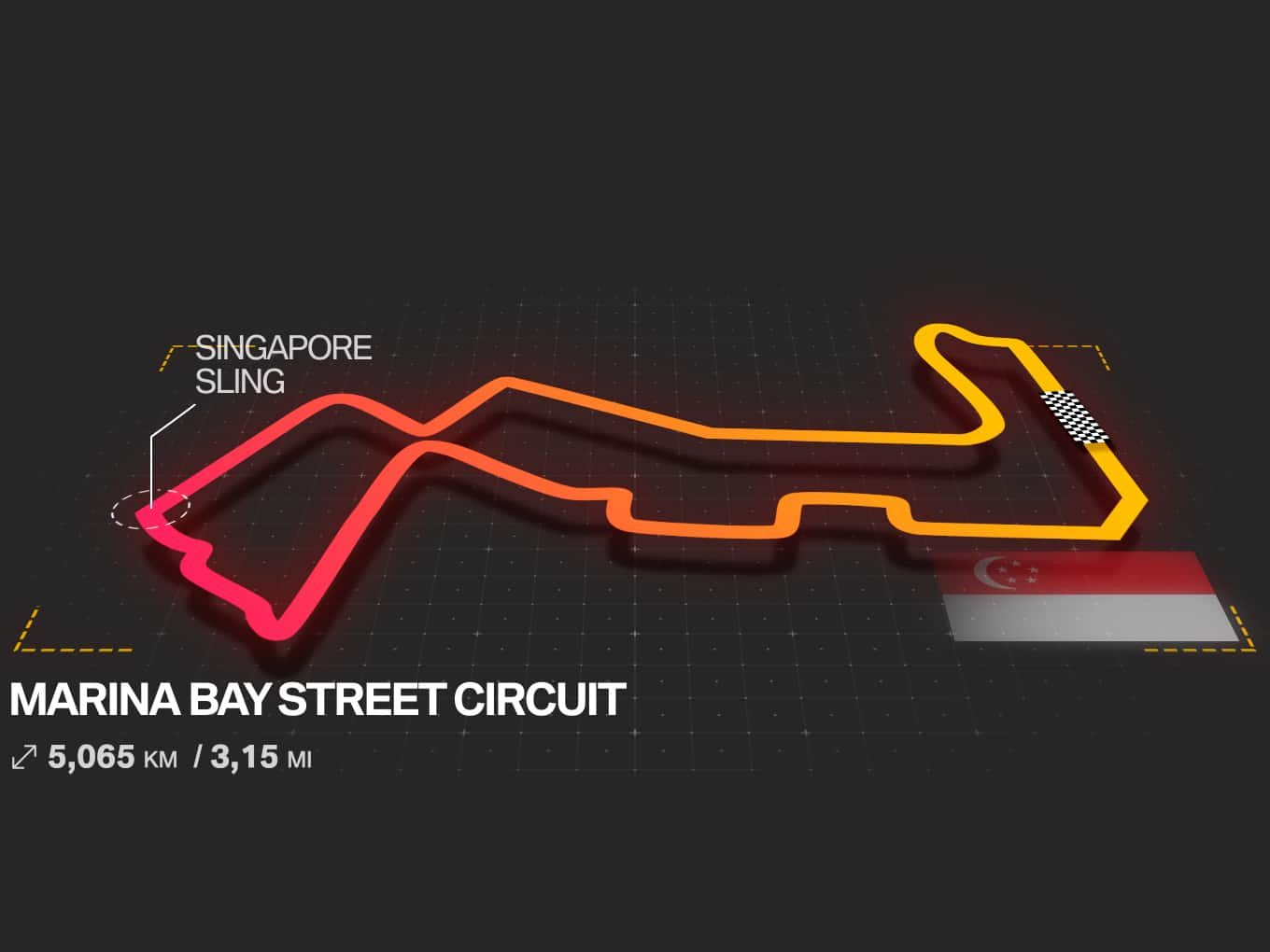 The Most Spectacular Street Circuits In Motorsport Racing Learning Circuit World Marina Bay Singapore Road Profile